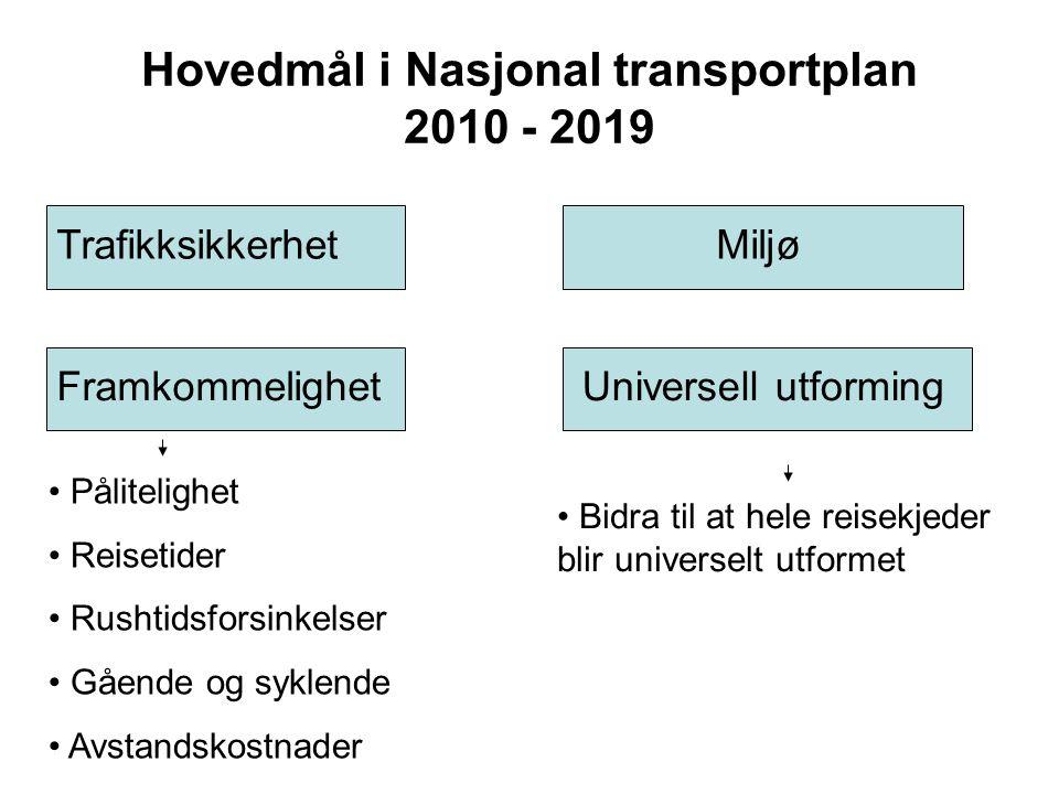 Hovedmål i Nasjonal transportplan 2010 - 2019 • Pålitelighet • Reisetider • Rushtidsforsinkelser • Gående og syklende • Avstandskostnader • Bidra til at hele reisekjeder blir universelt utformet Trafikksikkerhet Framkommelighet Miljø Universell utforming