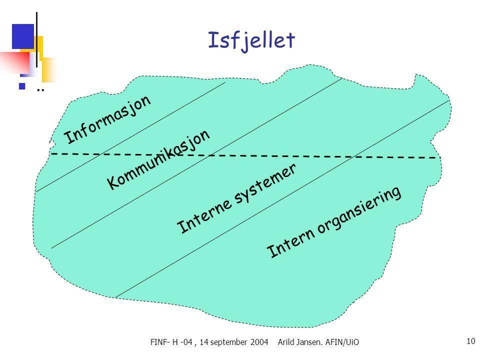 FINF- H -04, 14 september 2004 Arild Jansen.AFIN/UiO 10 Isfjellet ..