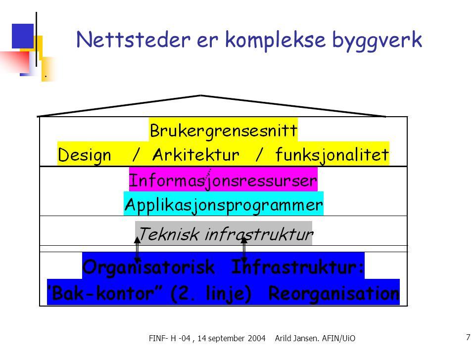FINF- H -04, 14 september 2004 Arild Jansen. AFIN/UiO 7 Nettsteder er komplekse byggverk