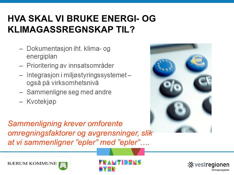 HVA SKAL VI BRUKE ENERGI- OG KLIMAGASSREGNSKAP TIL? –Dokumentasjon iht. klima- og energiplan –Prioritering av innsatsområder –Integrasjon i miljøstyri