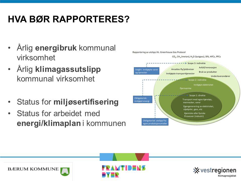 HVA BØR RAPPORTERES? •Årlig energibruk kommunal virksomhet •Årlig klimagassutslipp kommunal virksomhet •Status for miljøsertifisering •Status for arbe