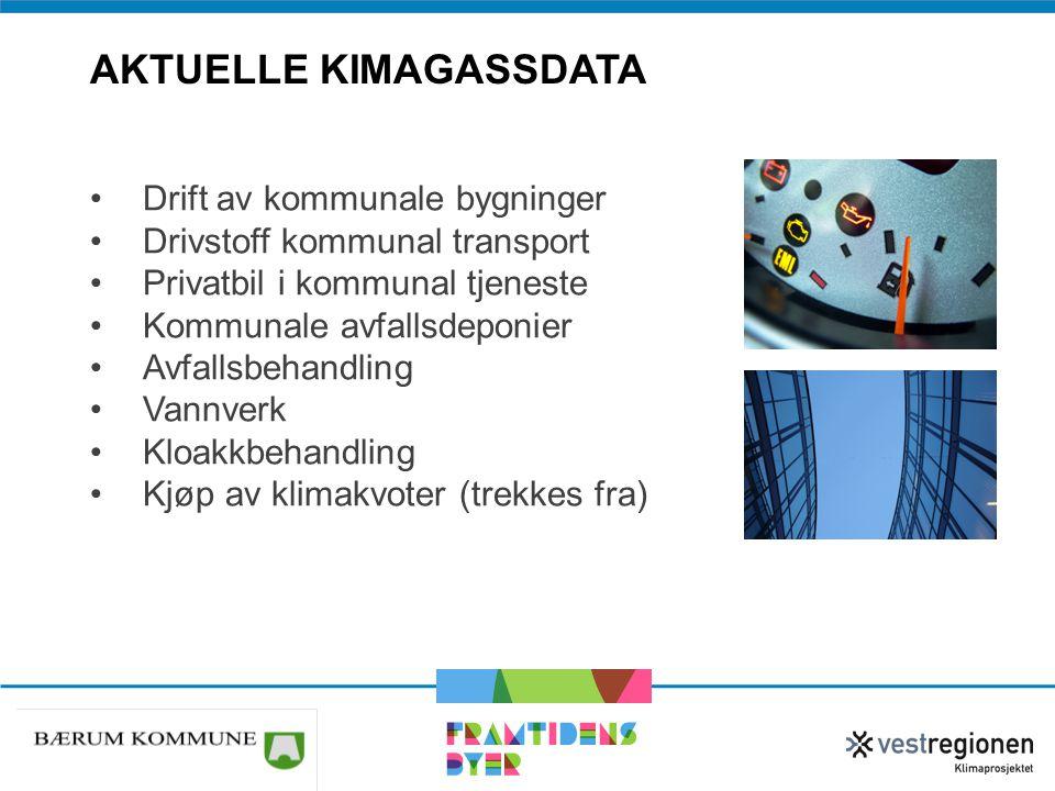 AKTUELLE KIMAGASSDATA •Drift av kommunale bygninger •Drivstoff kommunal transport •Privatbil i kommunal tjeneste •Kommunale avfallsdeponier •Avfallsbe