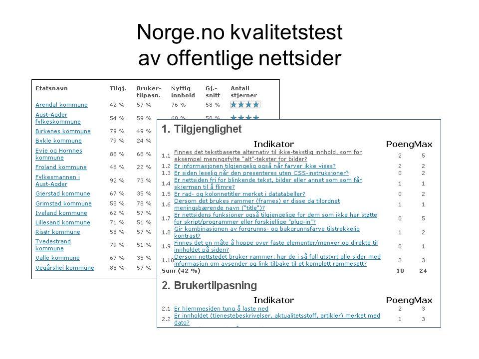 Norge.no kvalitetstest av offentlige nettsider
