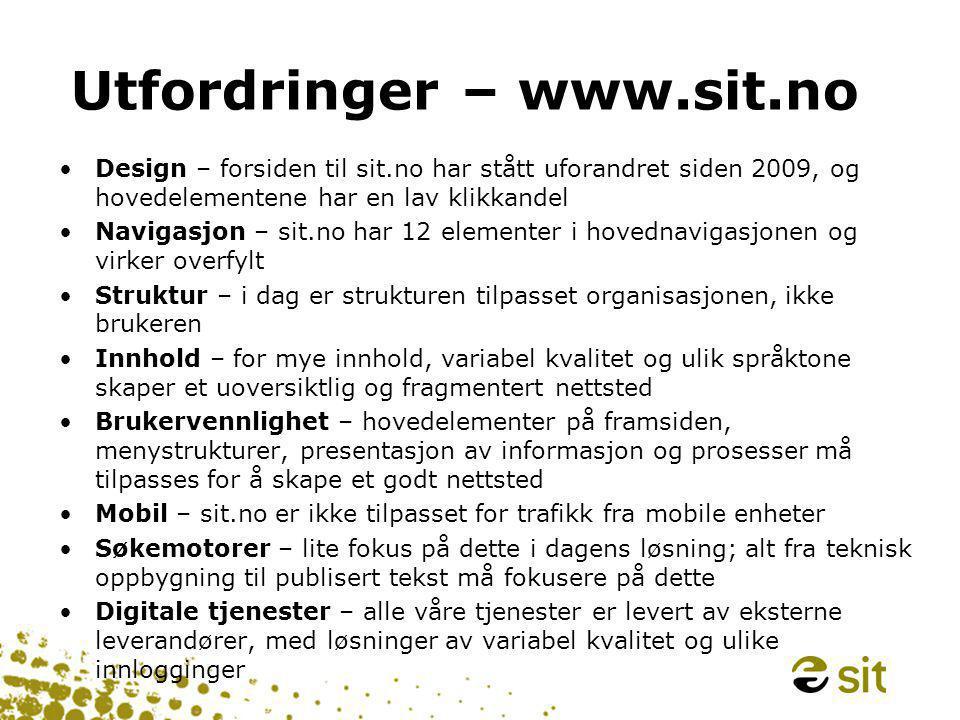 Utfordringer – www.sit.no •Design – forsiden til sit.no har stått uforandret siden 2009, og hovedelementene har en lav klikkandel •Navigasjon – sit.no
