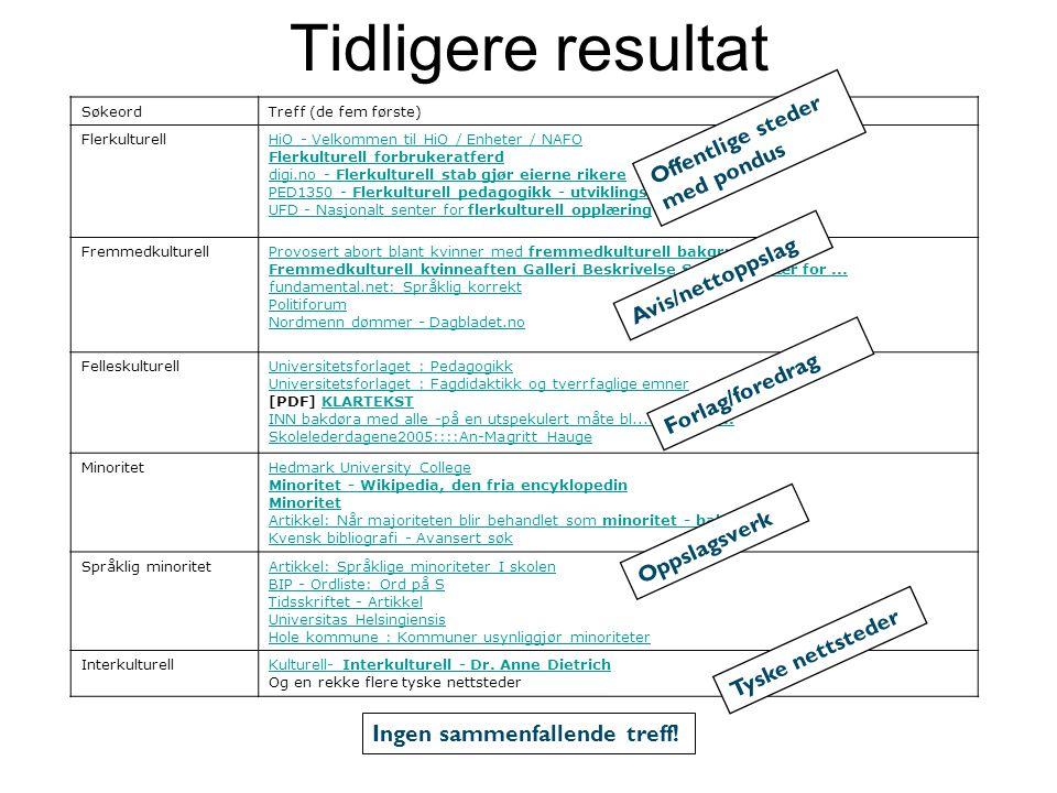 Tidligere resultat SøkeordTreff (de fem første) FlerkulturellHiO - Velkommen til HiO / Enheter / NAFO Flerkulturell forbrukeratferd digi.no - Flerkult