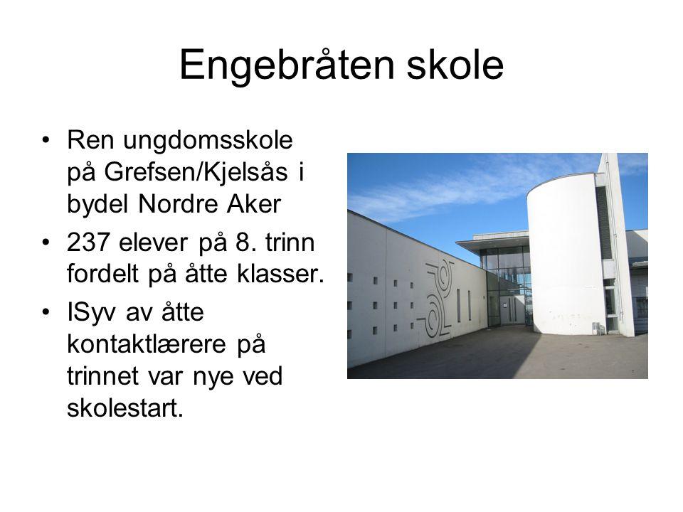 Engebråten skole •Ren ungdomsskole på Grefsen/Kjelsås i bydel Nordre Aker •237 elever på 8. trinn fordelt på åtte klasser. •ISyv av åtte kontaktlærere