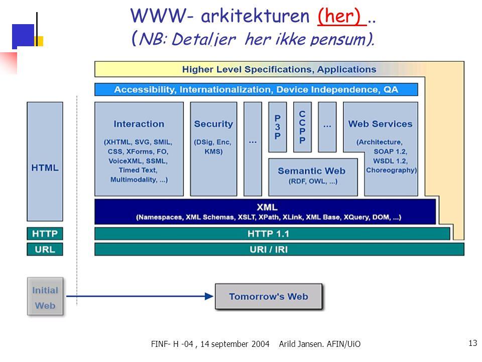 FINF- H -04, 14 september 2004 Arild Jansen. AFIN/UiO 13 WWW- arkitekturen (her)..