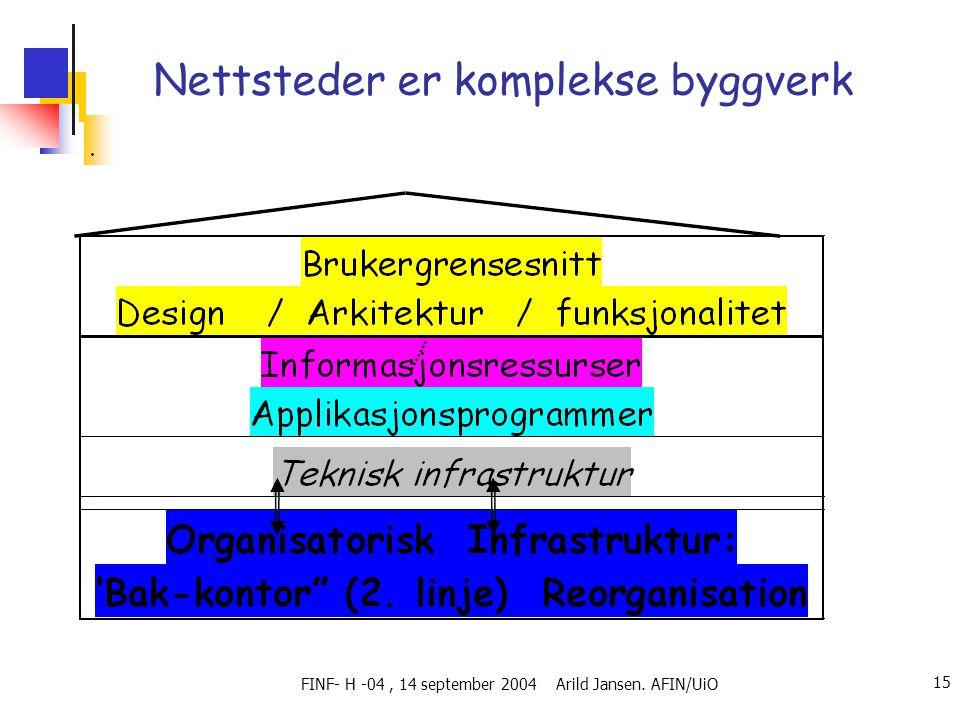 FINF- H -04, 14 september 2004 Arild Jansen. AFIN/UiO 15 Nettsteder er komplekse byggverk