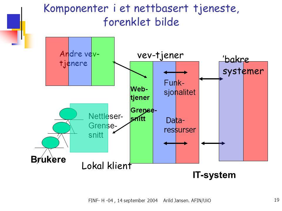FINF- H -04, 14 september 2004 Arild Jansen. AFIN/UiO 19 Komponenter i et nettbasert tjeneste, forenklet bilde Web- tjener Grense- snitt Funk- sjonali