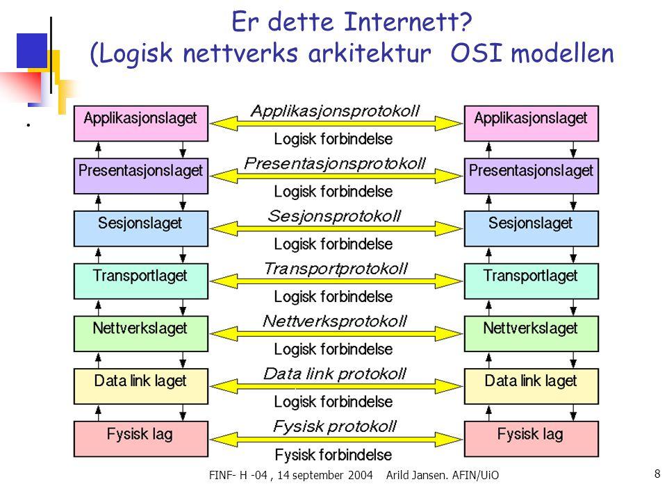 FINF- H -04, 14 september 2004 Arild Jansen. AFIN/UiO 8 Er dette Internett? (Logisk nettverks arkitektur OSI modellen.