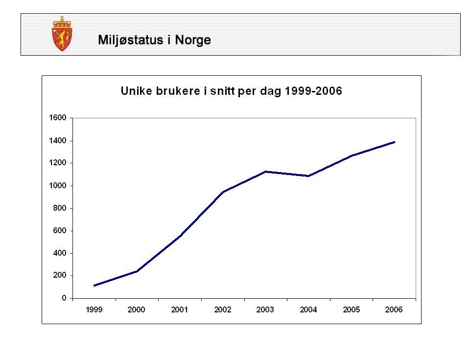 Finner brukerne oss.•Google mest brukte søkemotor i Norge.