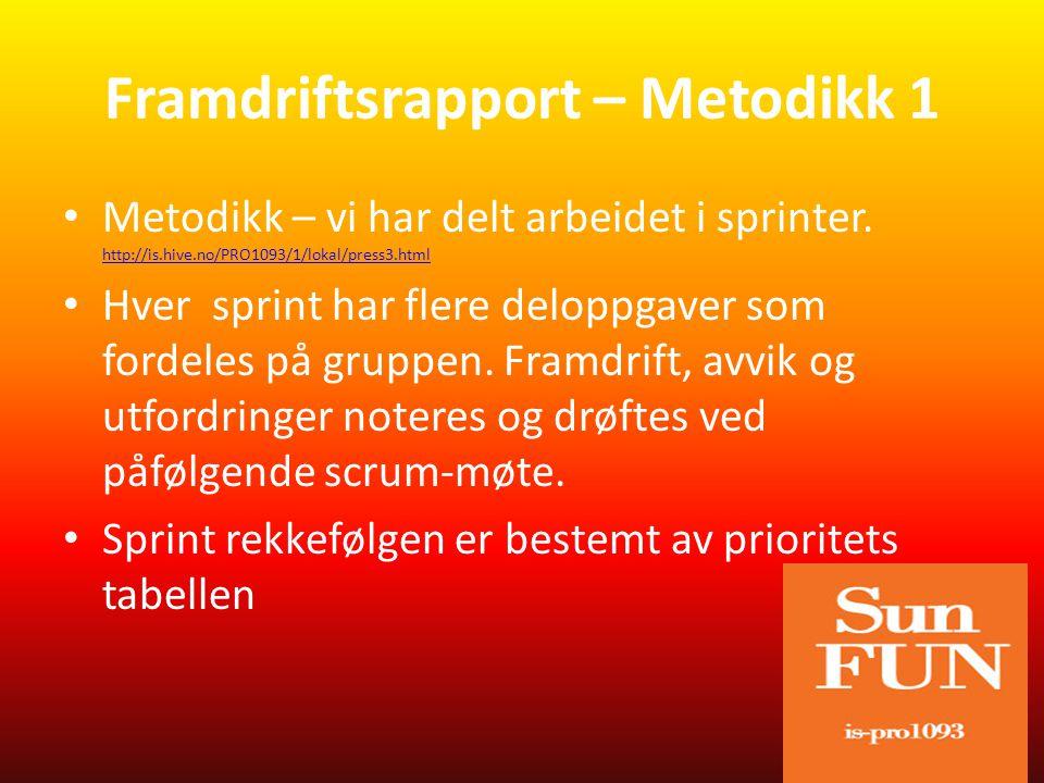 • Metodikk – vi har delt arbeidet i sprinter.