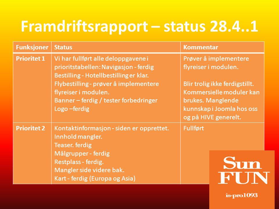 FunksjonerStatusKommentar Prioritet 1Vi har fullført alle deloppgavene i prioritstabellen: Navigasjon - ferdig Bestilling - Hotellbestilling er klar.