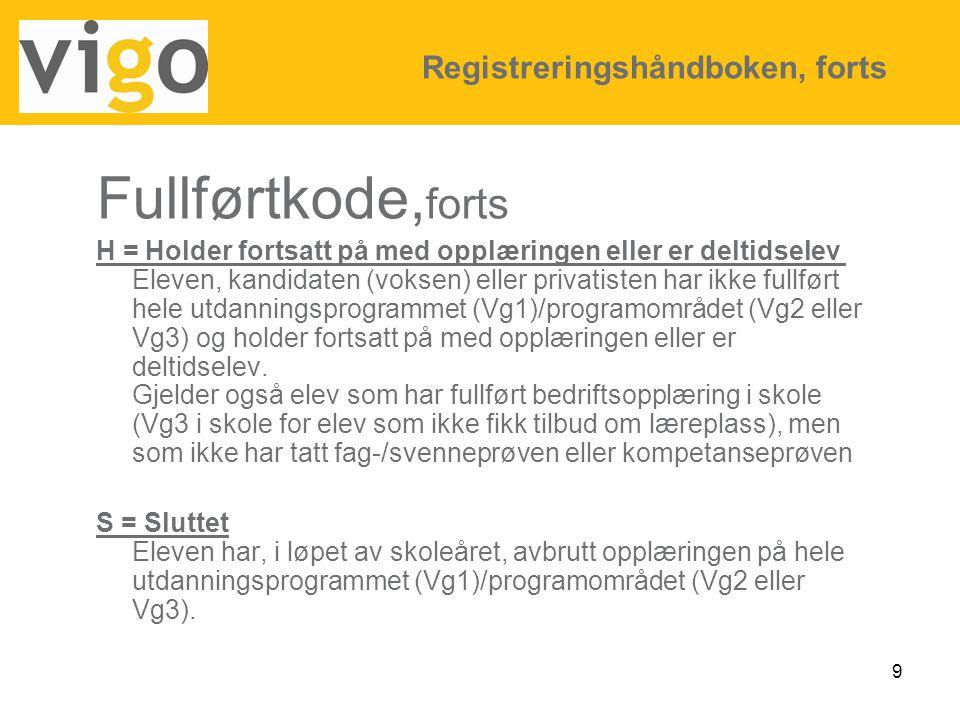 10 Adresse :http://www.vigodrift.no/http://www.vigodrift.no/ Brukernavn:vigofylke Passord:sammen11 Nettstedet vigodrift.no