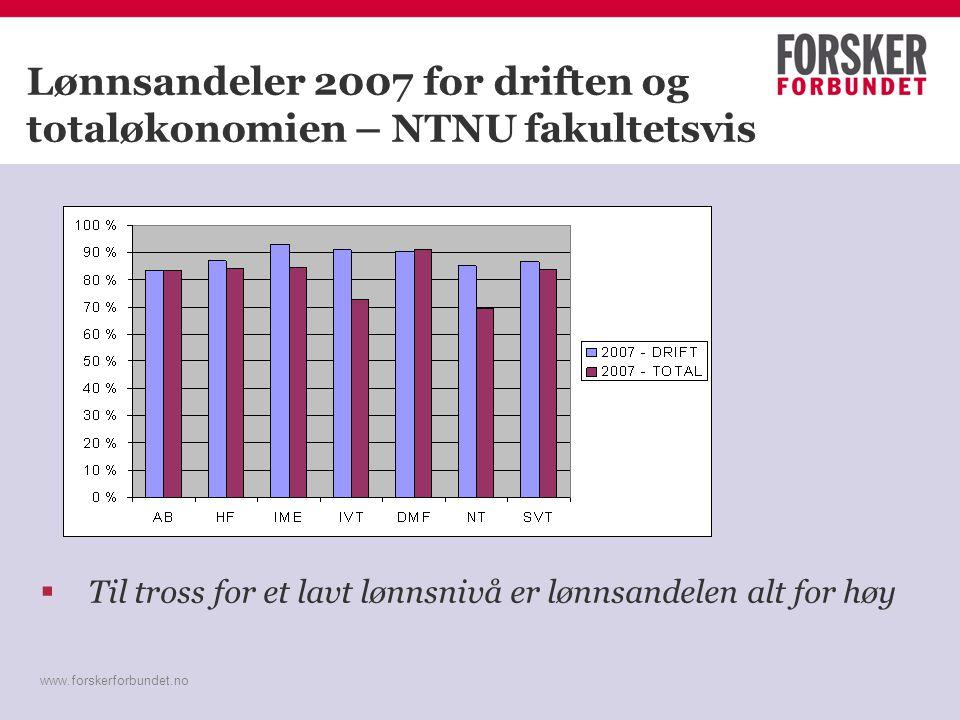 www.forskerforbundet.no Lønnsandeler 2007 for driften og totaløkonomien – NTNU fakultetsvis  Til tross for et lavt lønnsnivå er lønnsandelen alt for