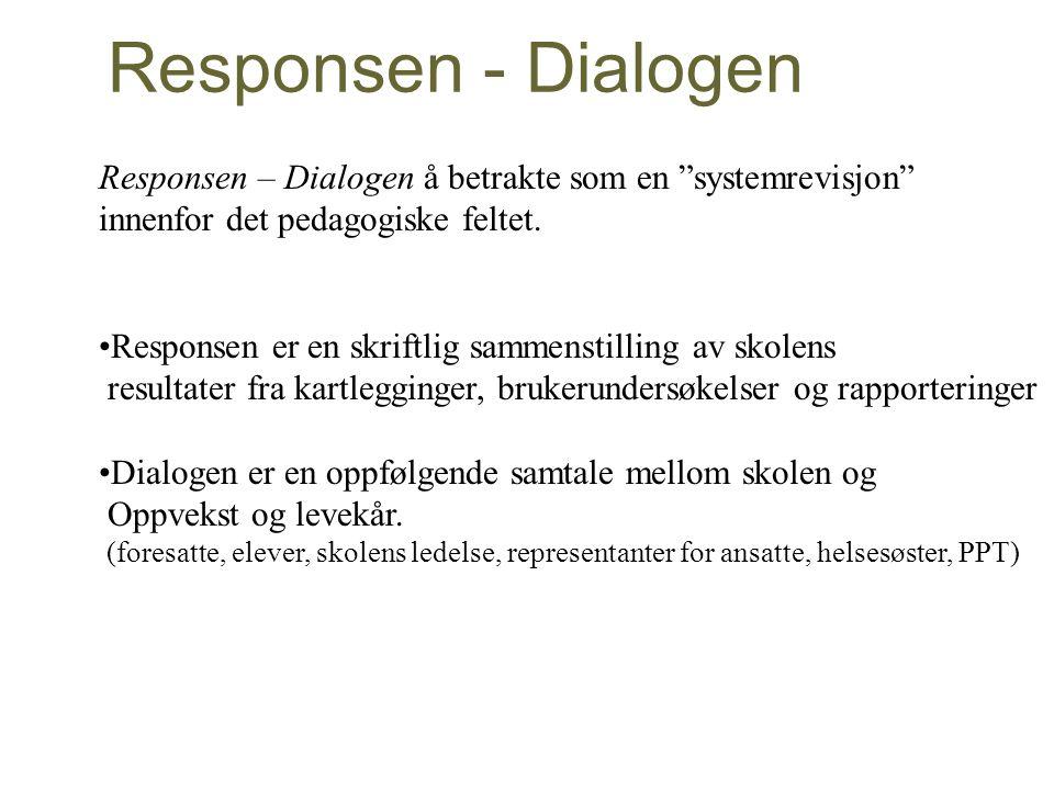 """Responsen - Dialogen Responsen – Dialogen å betrakte som en """"systemrevisjon"""" innenfor det pedagogiske feltet. •Responsen er en skriftlig sammenstillin"""