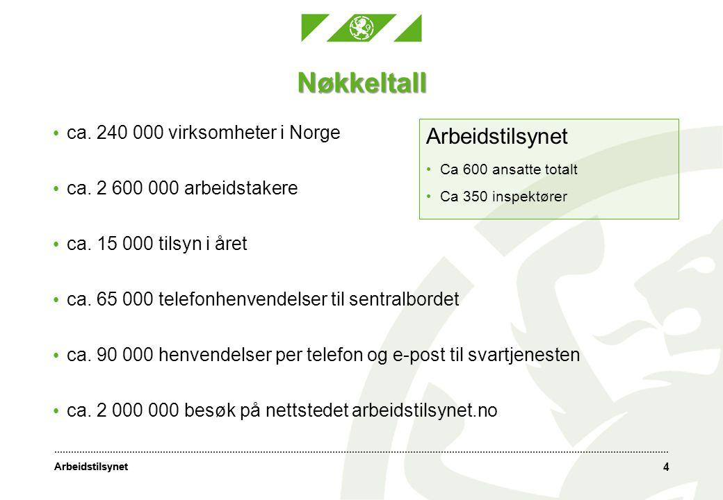 Arbeidstilsynet • ca.240 000 virksomheter i Norge • ca.