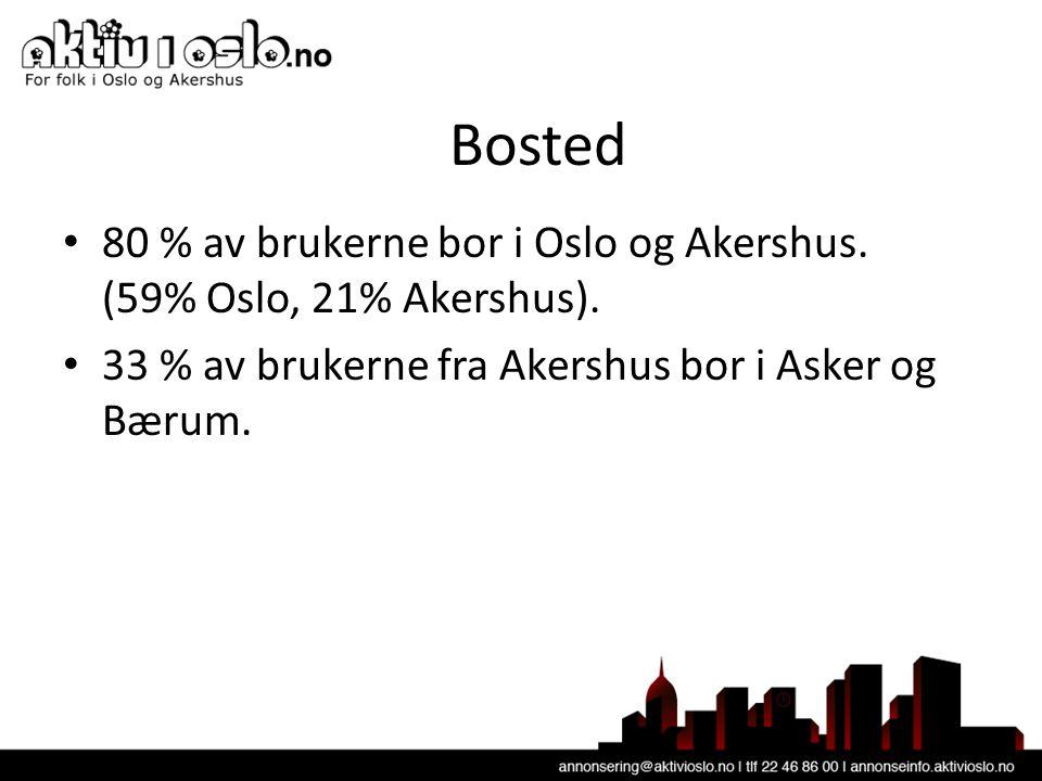 Bosted • 80 % av brukerne bor i Oslo og Akershus. (59% Oslo, 21% Akershus).