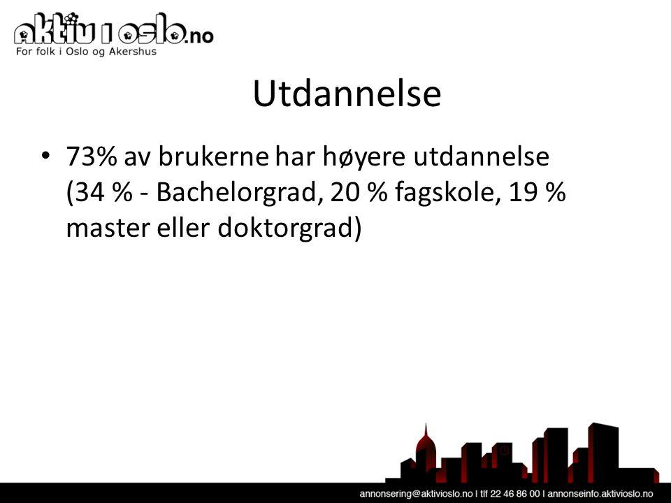 Utdannelse • 73% av brukerne har høyere utdannelse (34 % - Bachelorgrad, 20 % fagskole, 19 % master eller doktorgrad)