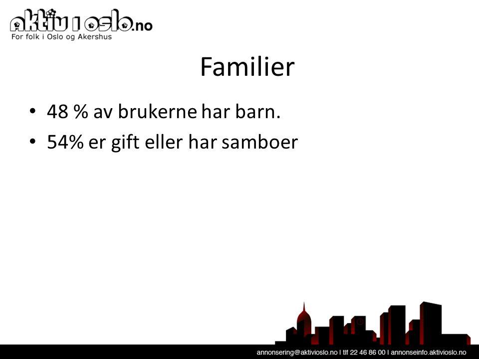 Familier • 48 % av brukerne har barn. • 54% er gift eller har samboer