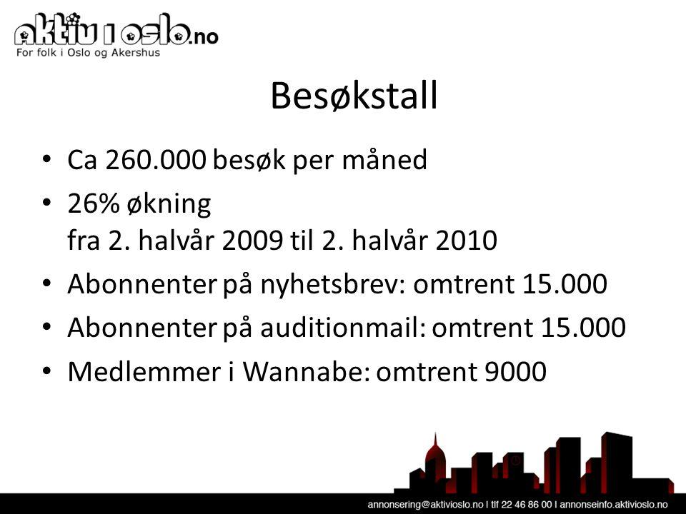 Besøkstall • Ca 260.000 besøk per måned • 26% økning fra 2.
