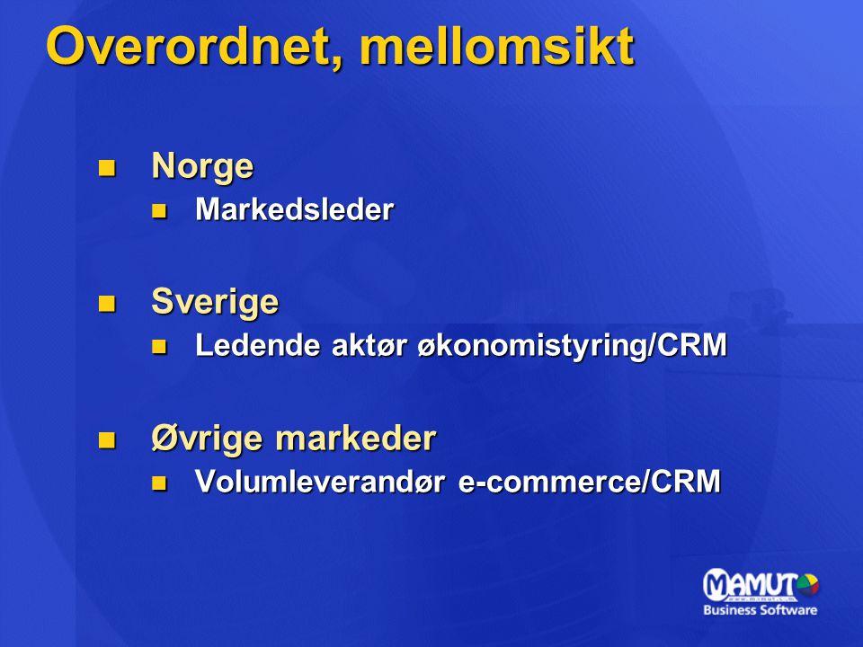 Overordnet, mellomsikt  Norge  Markedsleder  Sverige  Ledende aktør økonomistyring/CRM  Øvrige markeder  Volumleverandør e-commerce/CRM