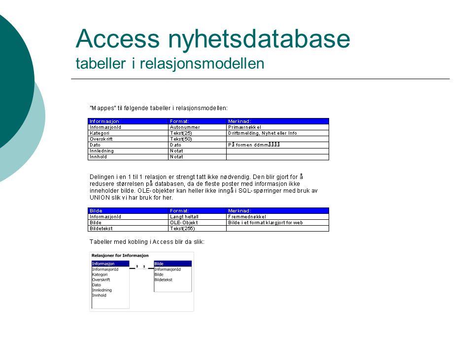 Access nyhetsdatabase tabeller i relasjonsmodellen