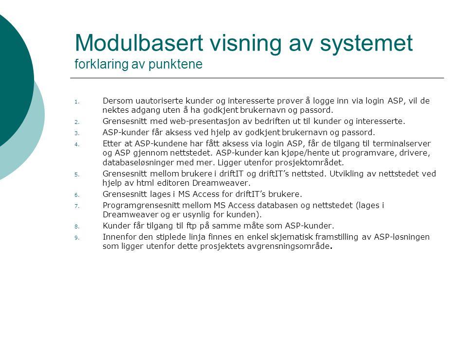 Modulbasert visning av systemet forklaring av punktene 1. Dersom uautoriserte kunder og interesserte prøver å logge inn via login ASP, vil de nektes a