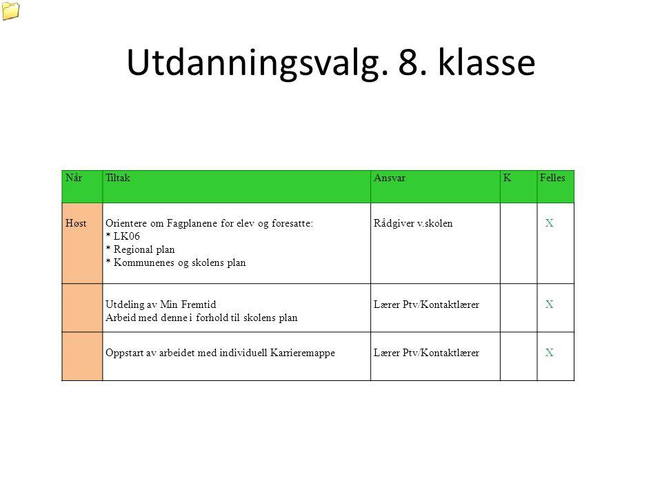 Utdanningsvalg.9.
