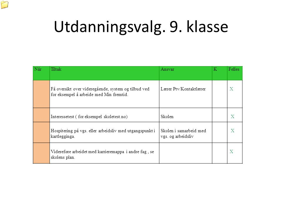 Utdanningsvalg.10.