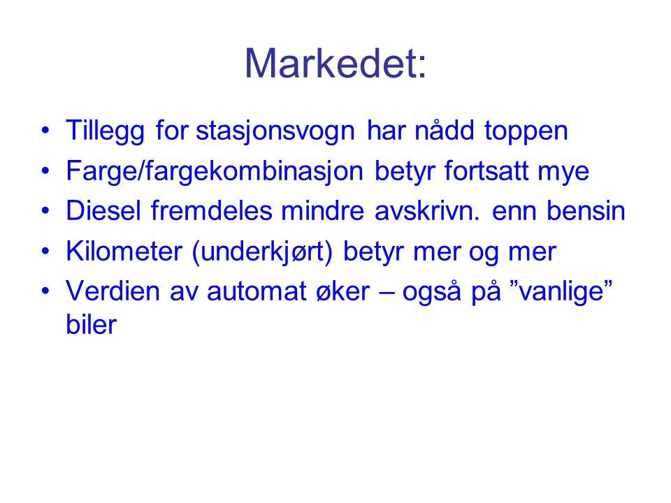 Markedet: •Tillegg for stasjonsvogn har nådd toppen •Farge/fargekombinasjon betyr fortsatt mye •Diesel fremdeles mindre avskrivn.