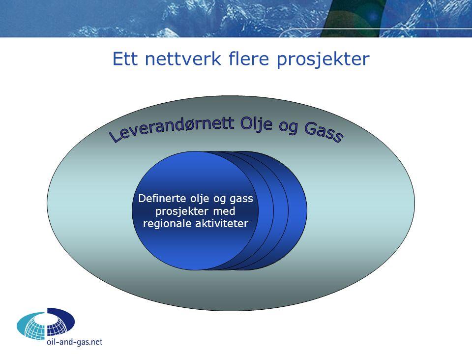 Ett nettverk flere prosjekter Definerte olje og gass prosjekter med regionale aktiviteter