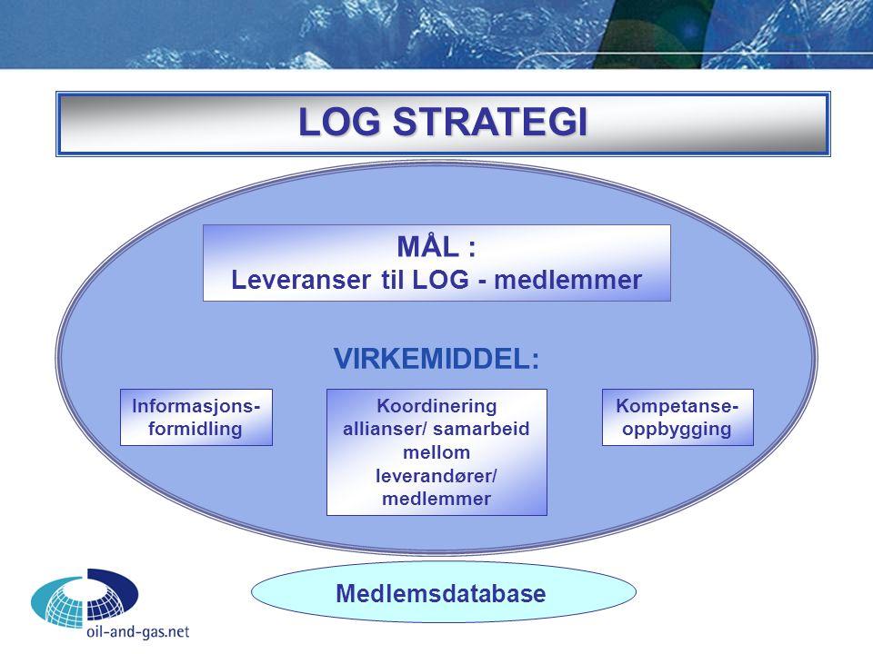 VIRKEMIDDEL: Informasjons- formidling Koordinering allianser/ samarbeid mellom leverandører/ medlemmer Kompetanse- oppbygging MÅL : Leveranser til LOG