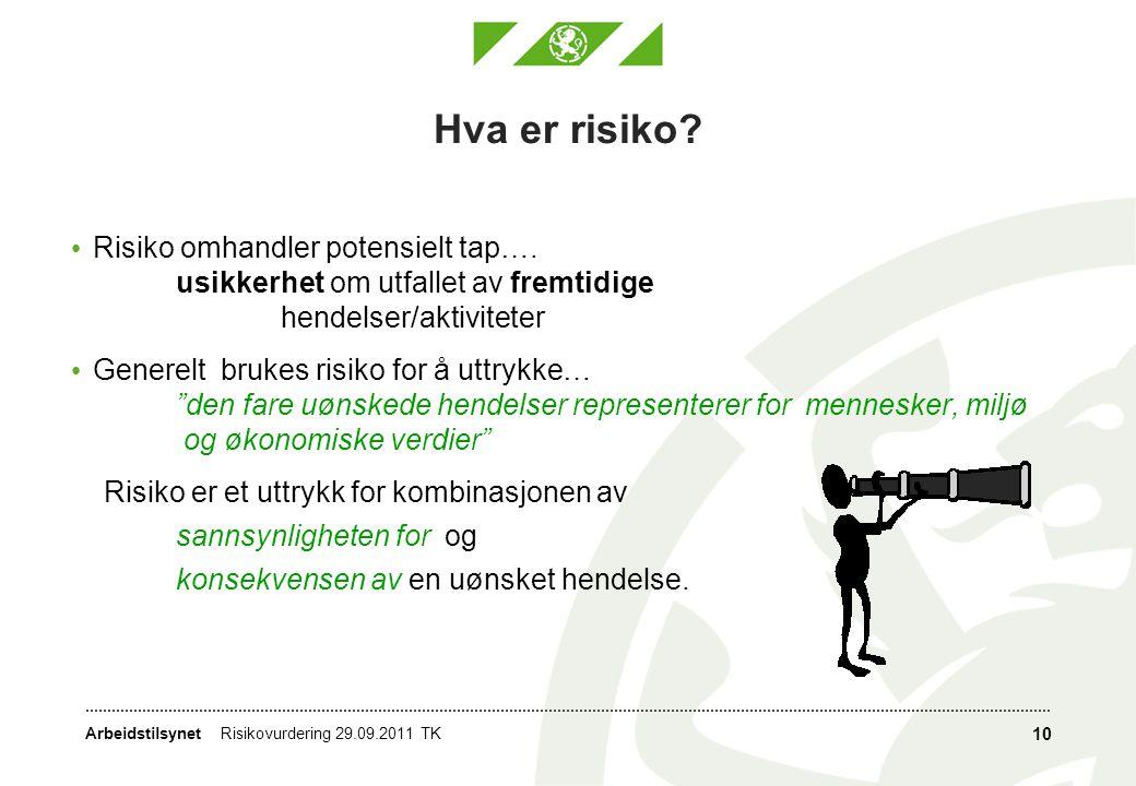 Arbeidstilsynet 10 Hva er risiko? • Risiko omhandler potensielt tap…. usikkerhet om utfallet av fremtidige hendelser/aktiviteter • Generelt brukes ris
