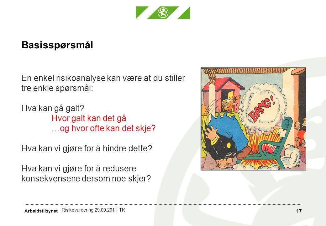 Arbeidstilsynet Risikovurdering 29.09.2011 TK 17 Basisspørsmål En enkel risikoanalyse kan være at du stiller tre enkle spørsmål: Hva kan gå galt? Hvor