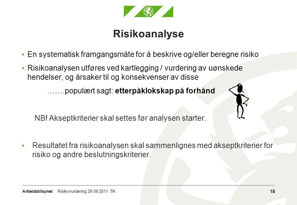 Arbeidstilsynet Risikoanalyse • En systematisk framgangsmåte for å beskrive og/eller beregne risiko • Risikoanalysen utføres ved kartlegging / vurderi