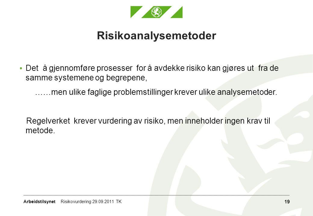 Arbeidstilsynet Risikoanalysemetoder • Det å gjennomføre prosesser for å avdekke risiko kan gjøres ut fra de samme systemene og begrepene, ……men ulike