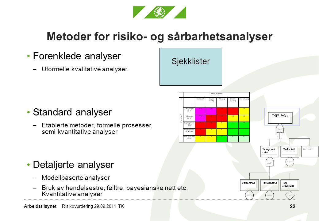 Arbeidstilsynet 22 Metoder for risiko- og sårbarhetsanalyser • Forenklede analyser –Uformelle kvalitative analyser. • Standard analyser –Etablerte met