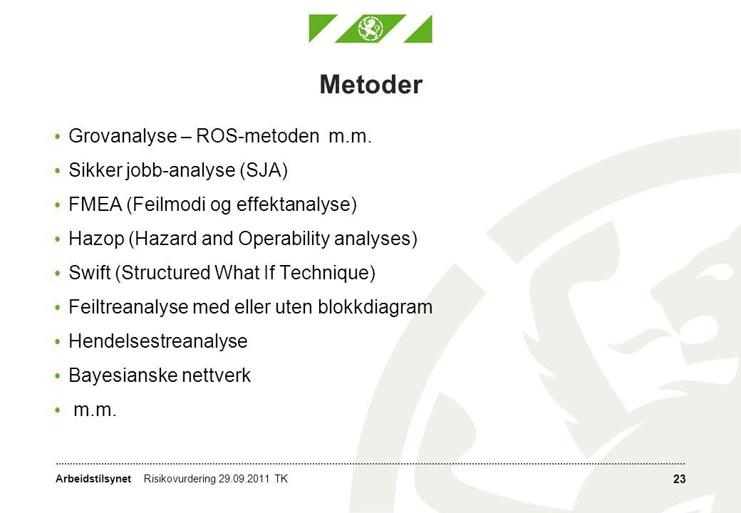 Arbeidstilsynet Metoder • Grovanalyse – ROS-metoden m.m. • Sikker jobb-analyse (SJA) • FMEA (Feilmodi og effektanalyse) • Hazop (Hazard and Operabilit