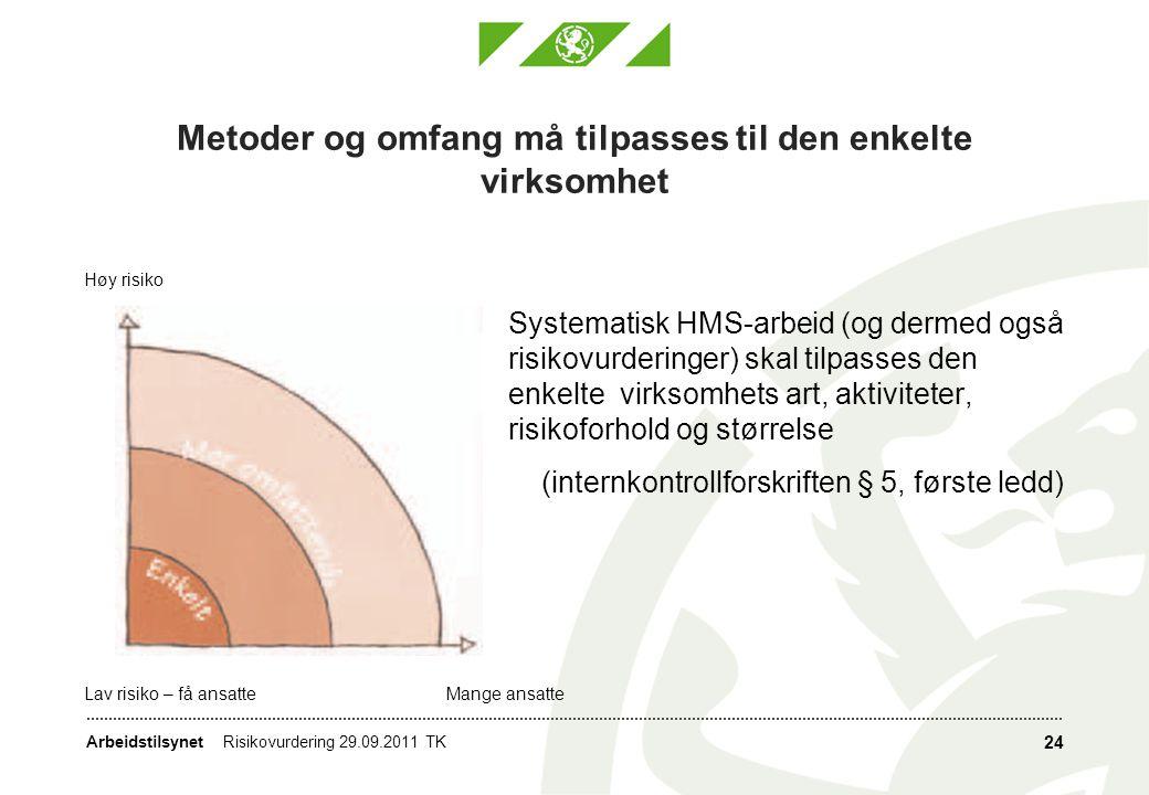 Arbeidstilsynet Metoder og omfang må tilpasses til den enkelte virksomhet Høy risiko Systematisk HMS-arbeid (og dermed også risikovurderinger) skal ti