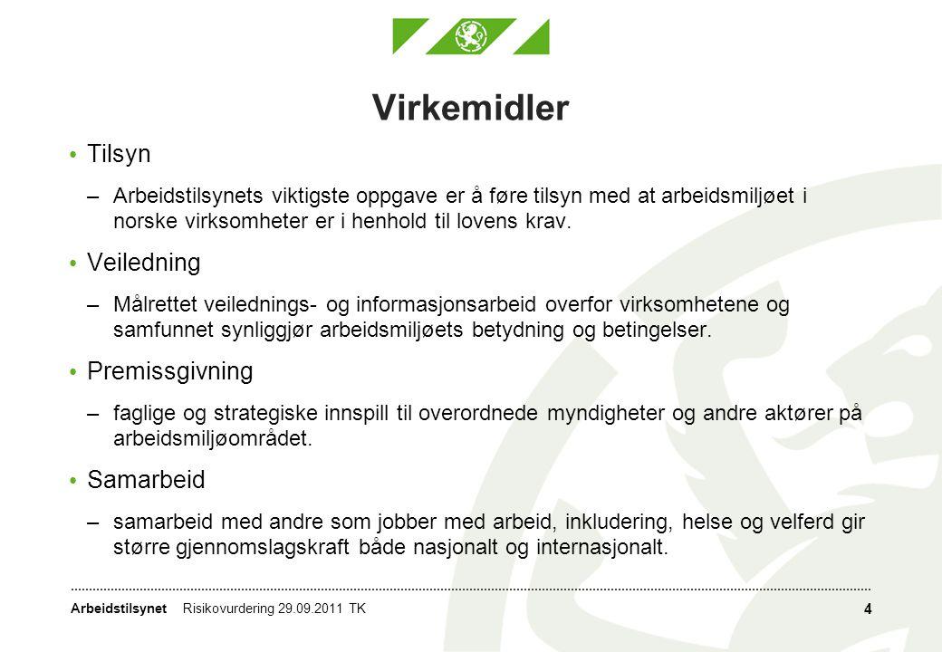 Arbeidstilsynet Virkemidler • Tilsyn –Arbeidstilsynets viktigste oppgave er å føre tilsyn med at arbeidsmiljøet i norske virksomheter er i henhold til