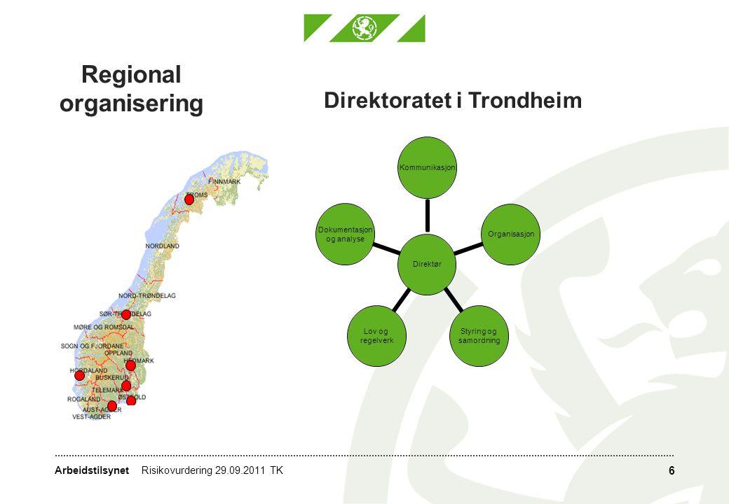 Arbeidstilsynet 6 Regional organisering Direktør KommunikasjonOrganisasjon Styring og samordning Lov og regelverk Dokumentasjon og analyse Direktorate