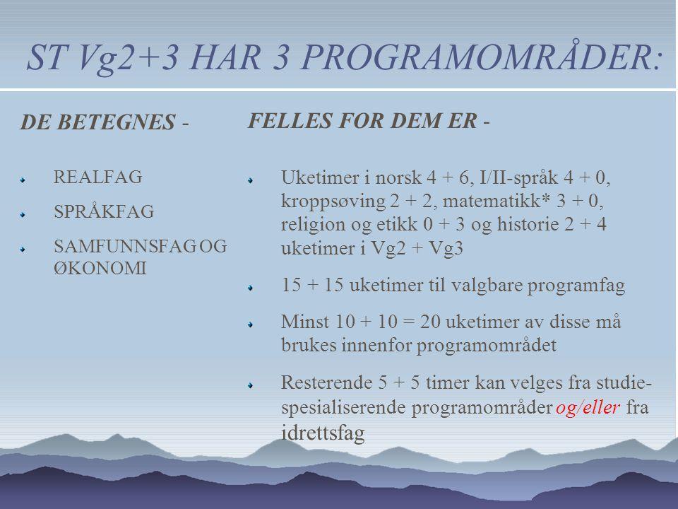 ST Vg2+3 HAR 3 PROGRAMOMRÅDER: FELLES FOR DEM ER - Uketimer i norsk 4 + 6, I/II-språk 4 + 0, kroppsøving 2 + 2, matematikk* 3 + 0, religion og etikk 0 + 3 og historie 2 + 4 uketimer i Vg2 + Vg3 15 + 15 uketimer til valgbare programfag Minst 10 + 10 = 20 uketimer av disse må brukes innenfor programområdet Resterende 5 + 5 timer kan velges fra studie- spesialiserende programområder og/eller fra idrettsfag DE BETEGNES - REALFAG SPRÅKFAG SAMFUNNSFAG OG ØKONOMI