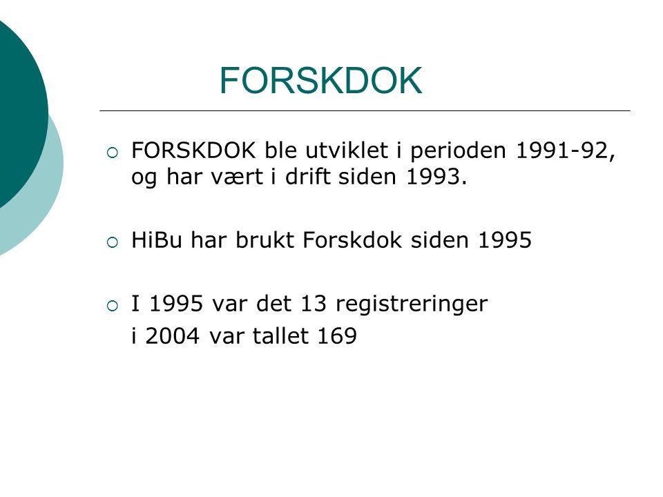 FORSKDOK  FORSKDOK ble utviklet i perioden 1991-92, og har vært i drift siden 1993.