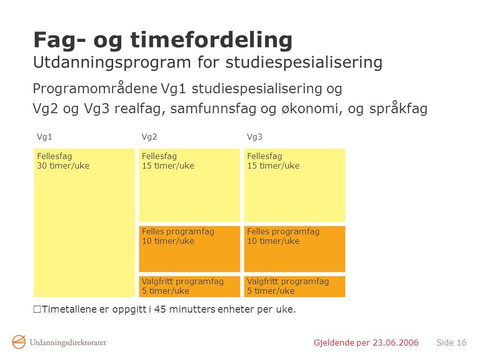 Gjeldende per 23.06.2006Side 16 Fag- og timefordeling Utdanningsprogram for studiespesialisering Programområdene Vg1 studiespesialisering og Vg2 og Vg3 realfag, samfunnsfag og økonomi, og språkfag Timetallene er oppgitt i 45 minutters enheter per uke.