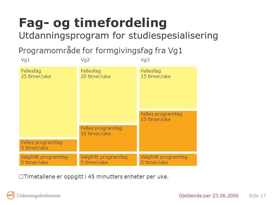 Gjeldende per 23.06.2006Side 17 Fag- og timefordeling Utdanningsprogram for studiespesialisering Programområde for formgivingsfag fra Vg1 Timetallene er oppgitt i 45 minutters enheter per uke.