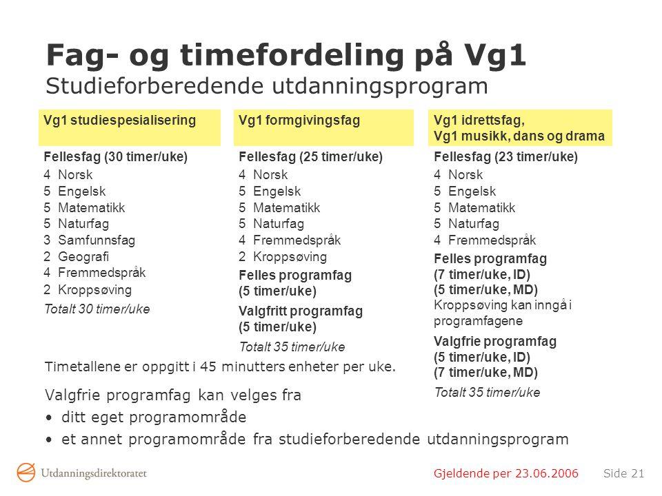 Gjeldende per 23.06.2006Side 21 Fag- og timefordeling på Vg1 Studieforberedende utdanningsprogram Timetallene er oppgitt i 45 minutters enheter per uke.