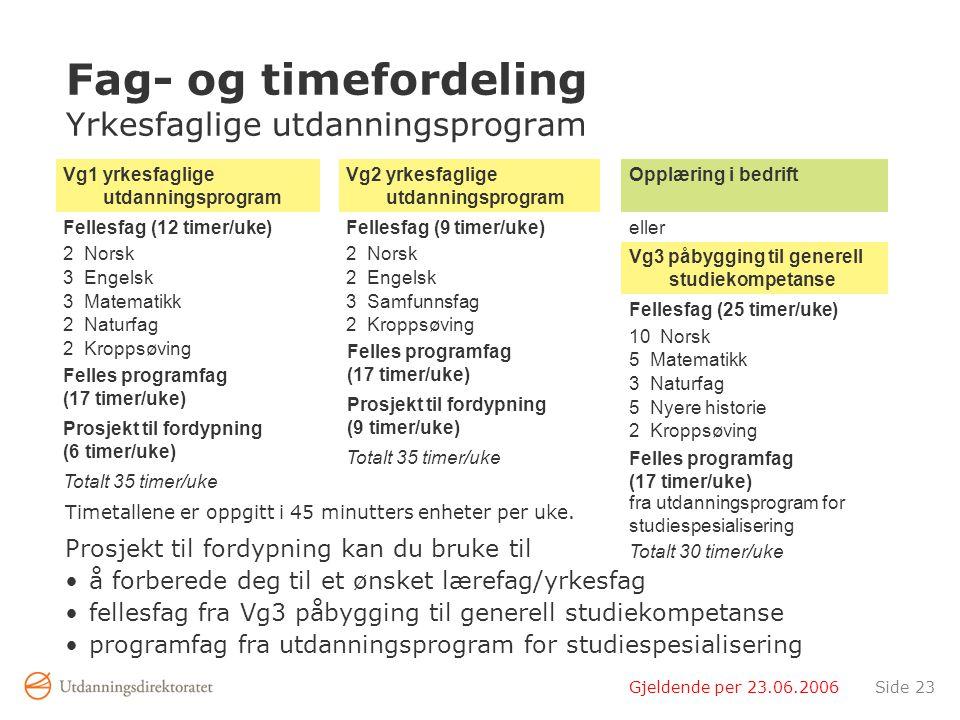Gjeldende per 23.06.2006Side 23 Fag- og timefordeling Yrkesfaglige utdanningsprogram Timetallene er oppgitt i 45 minutters enheter per uke.