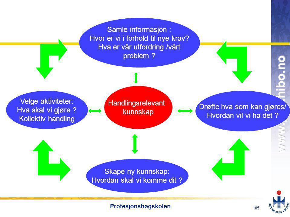OMJ-98 www.phs.hibo.no 105 Profesjonshøgskolen Samle informasjon : Hvor er vi i forhold til nye krav.