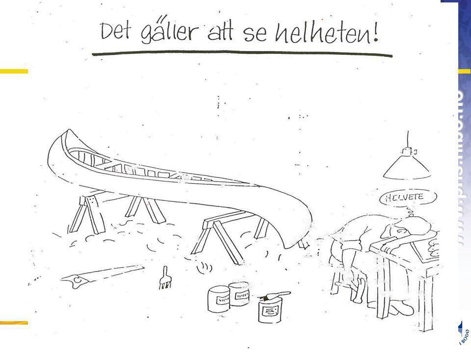 OMJ-98 www.phs.hibo.no 112 Profesjonshøgskolen